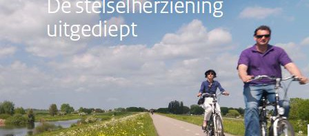 Omgevingswet in thema's